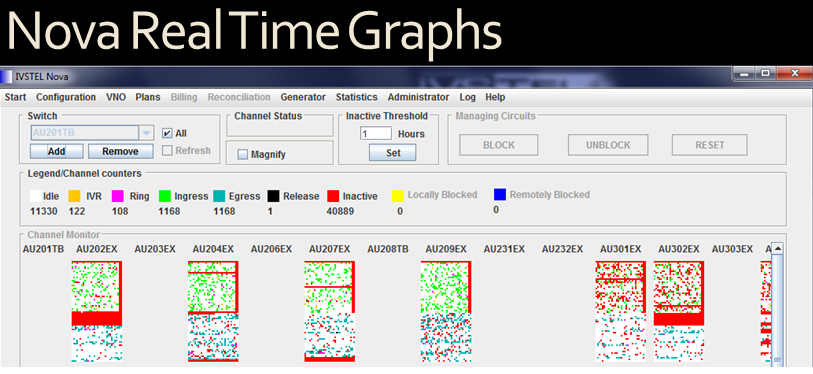 nova_real_time_graphs